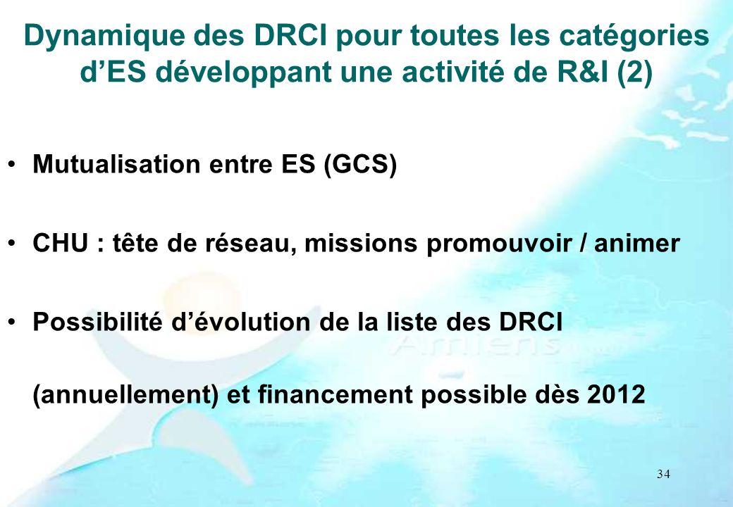 Dynamique des DRCI pour toutes les catégories d'ES développant une activité de R&I (2)