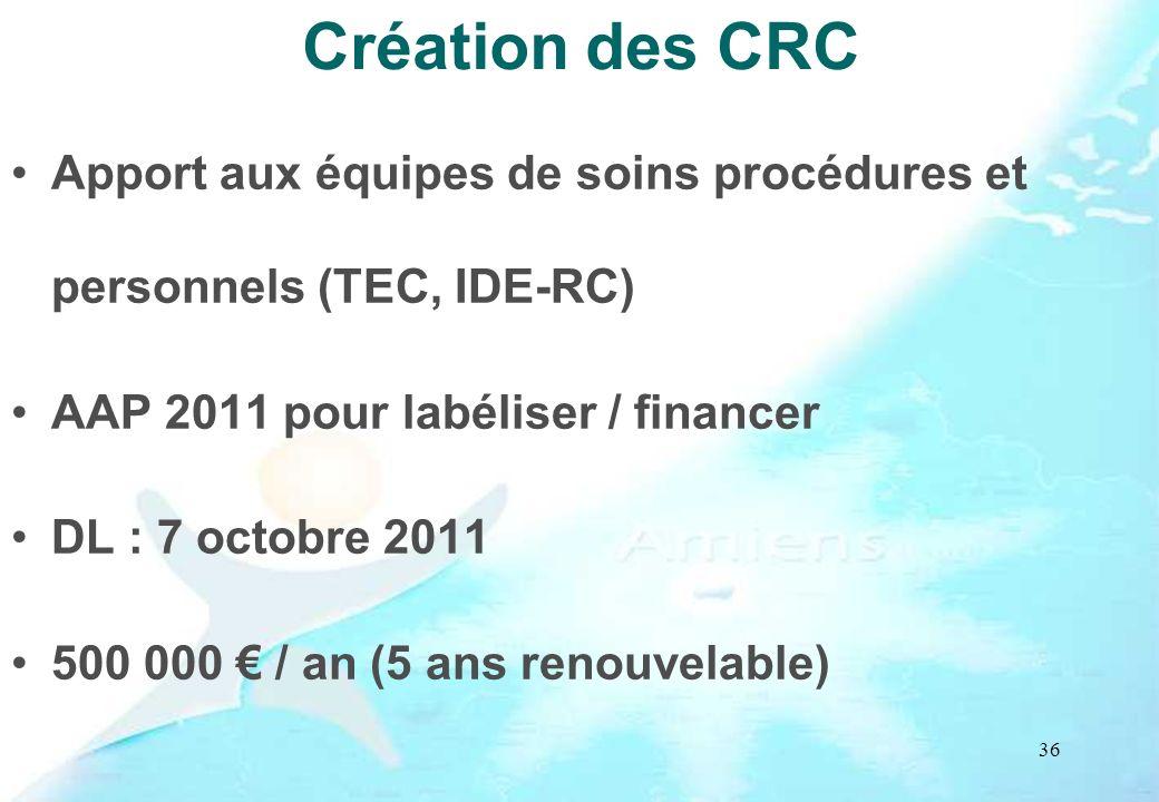 Création des CRC Apport aux équipes de soins procédures et personnels (TEC, IDE-RC) AAP 2011 pour labéliser / financer.