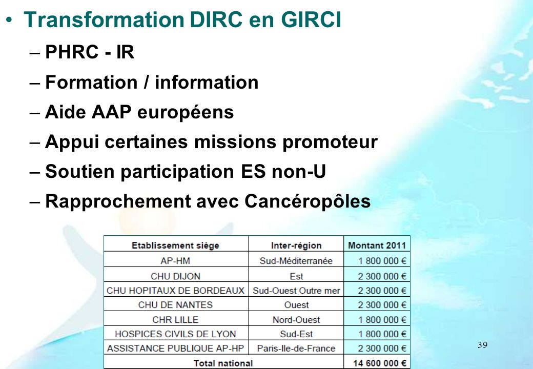 Transformation DIRC en GIRCI