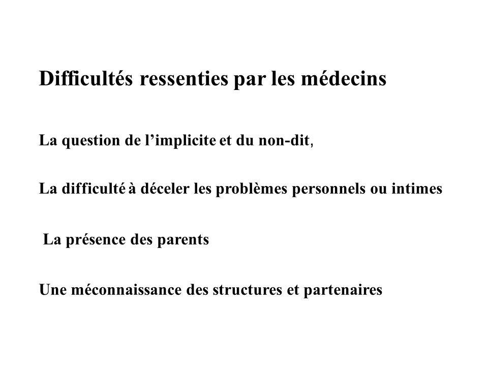 Difficultés ressenties par les médecins