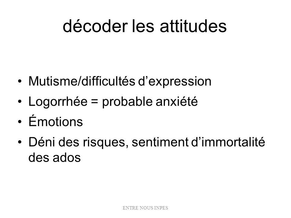 décoder les attitudes Mutisme/difficultés d'expression