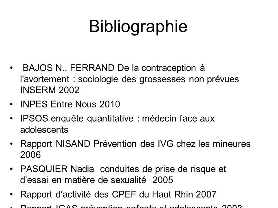 Bibliographie BAJOS N., FERRAND De la contraception à l avortement : sociologie des grossesses non prévues INSERM 2002.