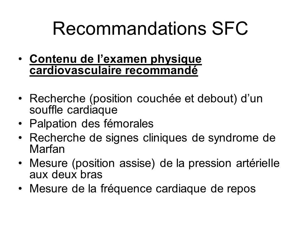 Recommandations SFC Contenu de l'examen physique cardiovasculaire recommandé. Recherche (position couchée et debout) d'un souffle cardiaque.