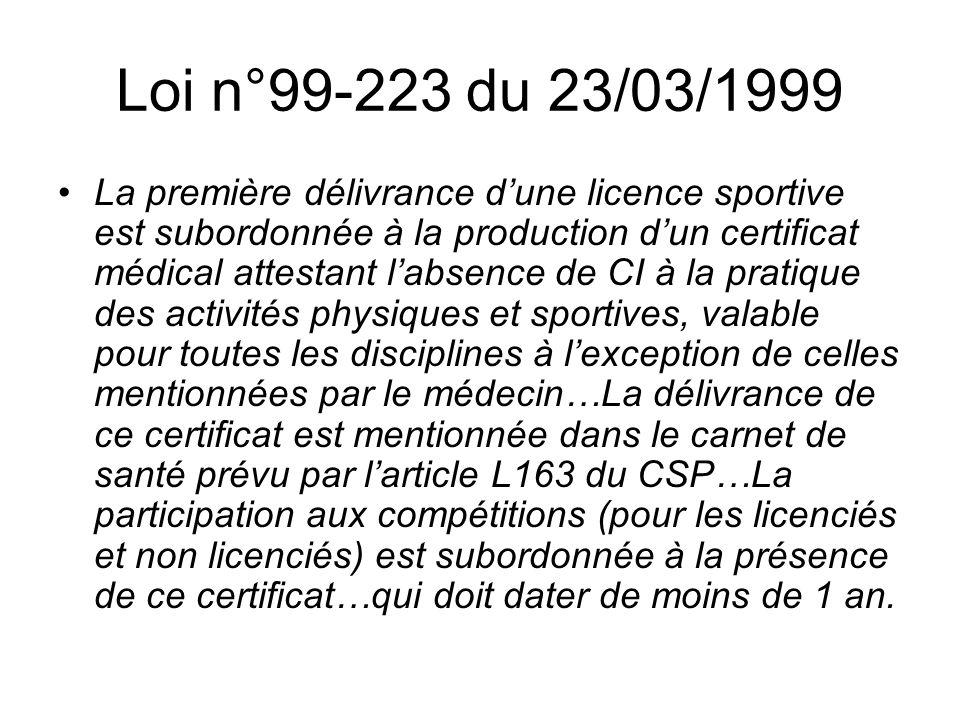 Loi n°99-223 du 23/03/1999