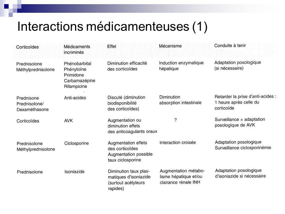 Interactions médicamenteuses (1)