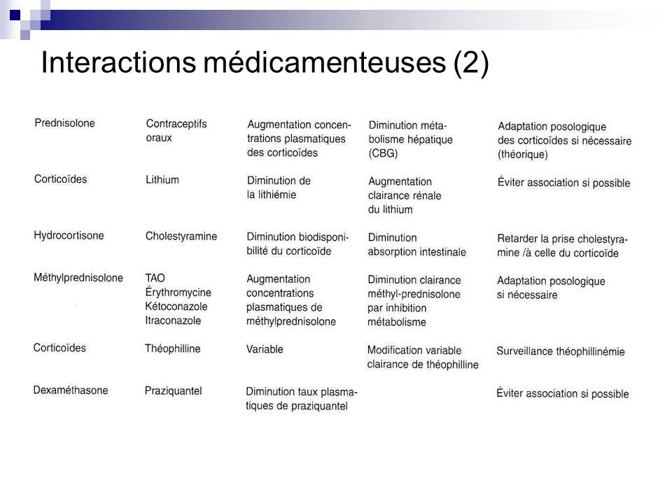 Interactions médicamenteuses (2)