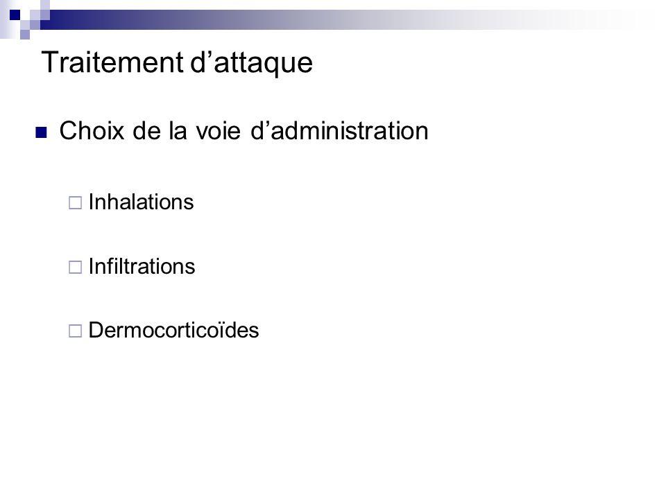 Traitement d'attaque Choix de la voie d'administration Inhalations