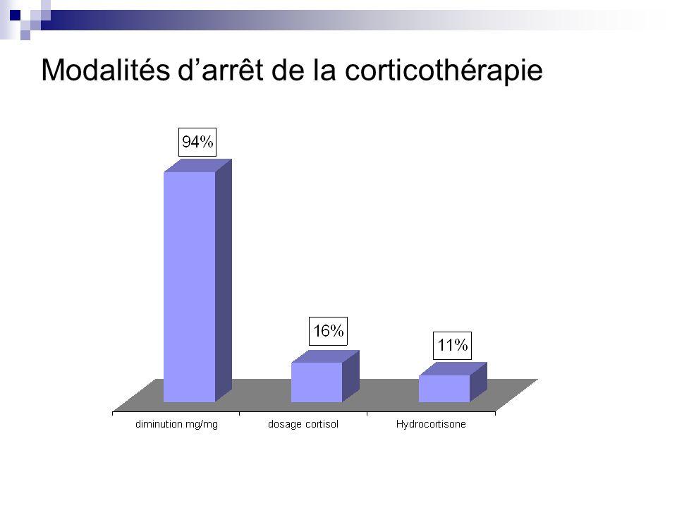 Modalités d'arrêt de la corticothérapie