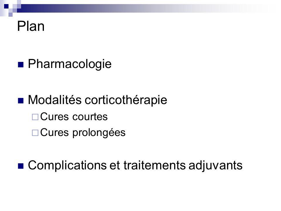 Plan Pharmacologie Modalités corticothérapie