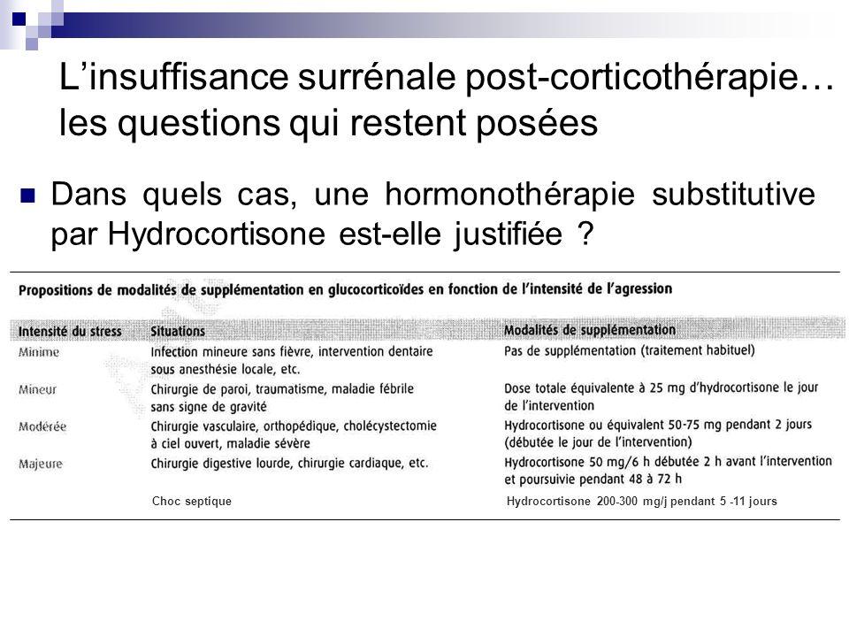 L'insuffisance surrénale post-corticothérapie… les questions qui restent posées