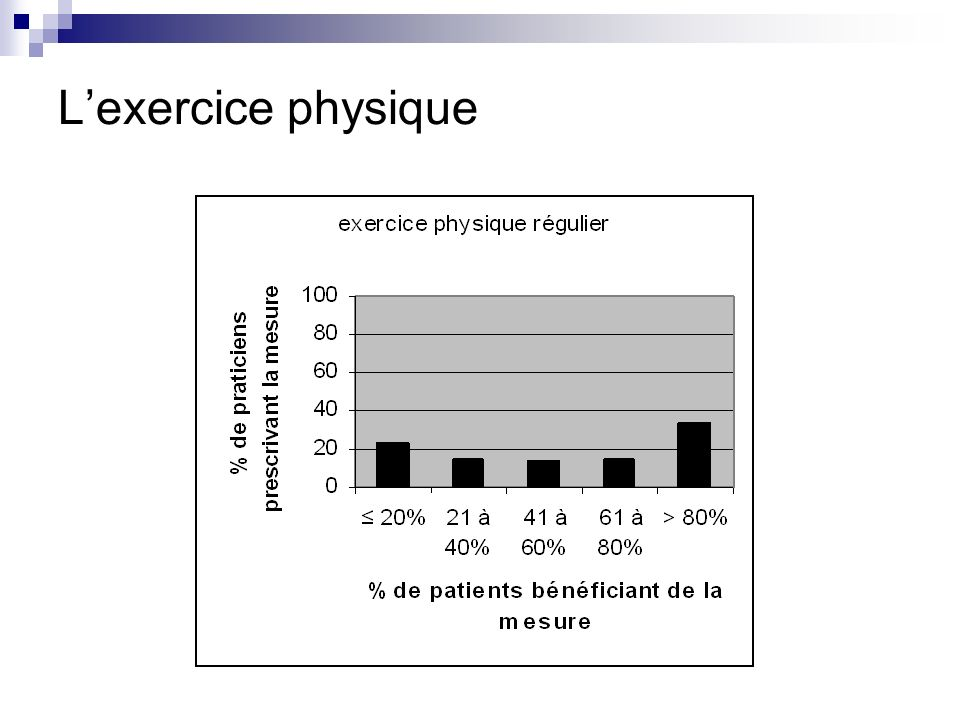 L'exercice physique