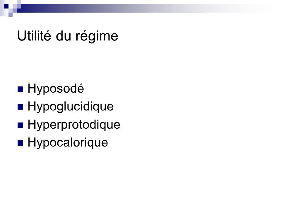 Utilité du régime Hyposodé Hypoglucidique Hyperprotodique