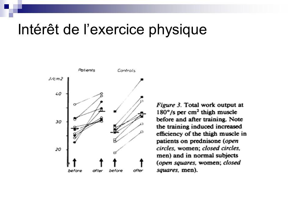 Intérêt de l'exercice physique