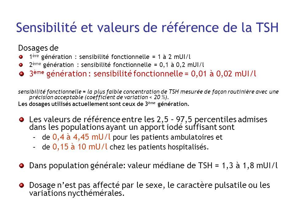 Sensibilité et valeurs de référence de la TSH