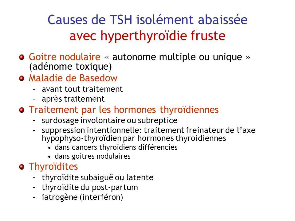 Causes de TSH isolément abaissée avec hyperthyroïdie fruste