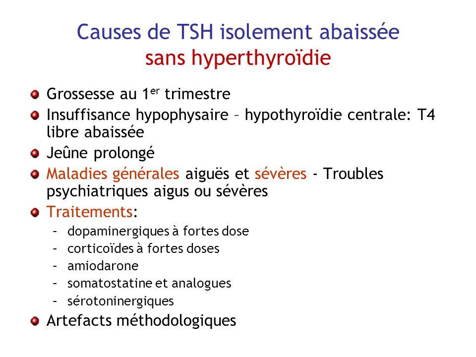 Causes de TSH isolement abaissée sans hyperthyroïdie