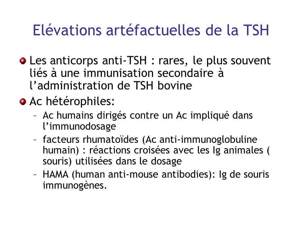 Elévations artéfactuelles de la TSH