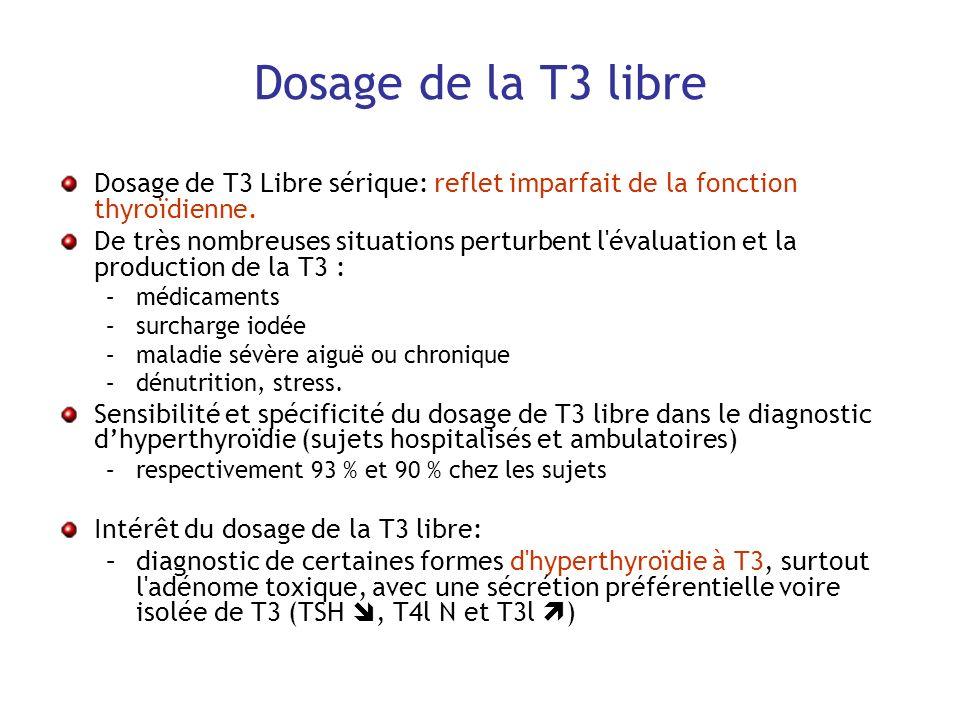Dosage de la T3 libreDosage de T3 Libre sérique: reflet imparfait de la fonction thyroïdienne.