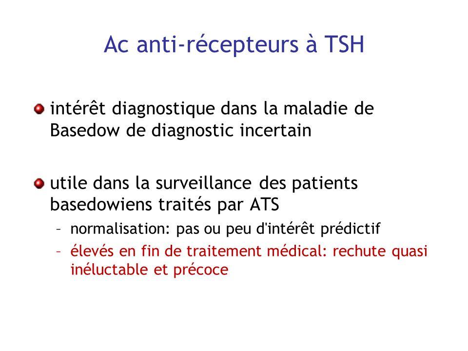Ac anti-récepteurs à TSH