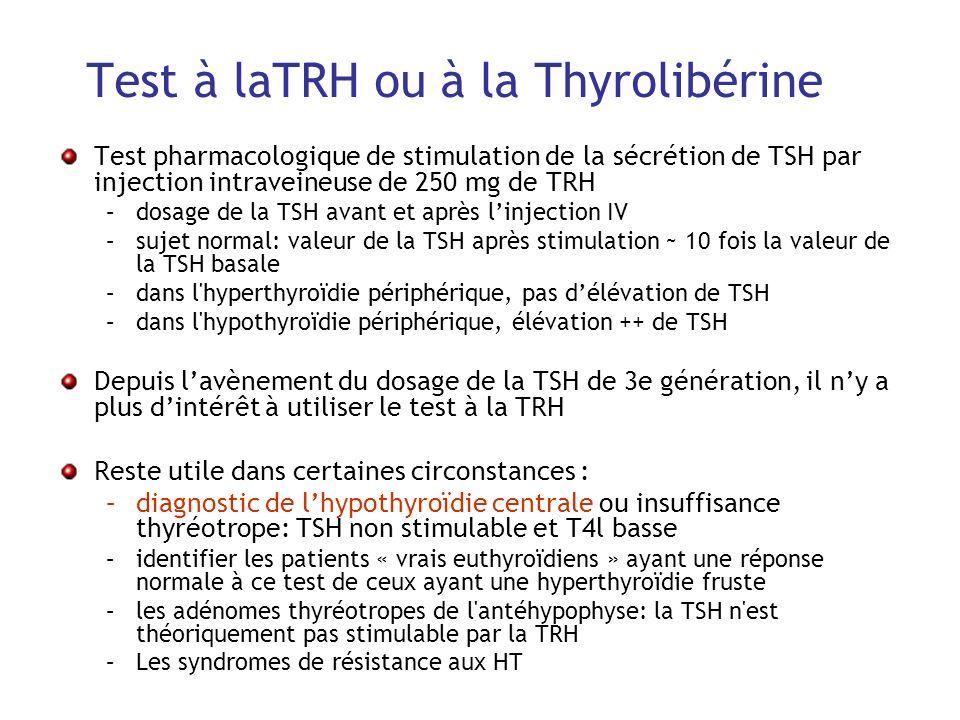 Test à laTRH ou à la Thyrolibérine