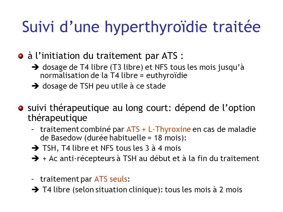 Suivi d'une hyperthyroïdie traitée
