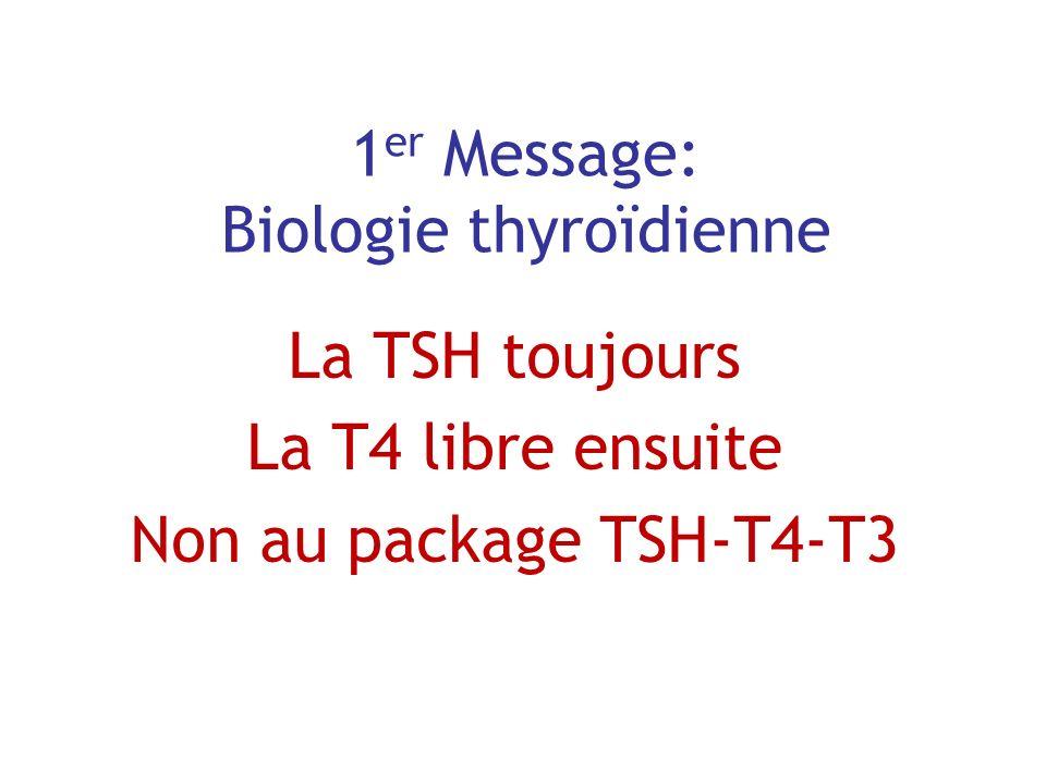 1er Message: Biologie thyroïdienne