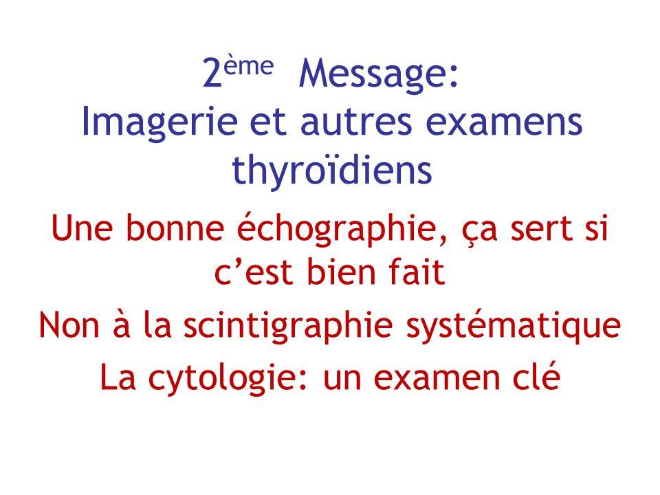 2ème Message: Imagerie et autres examens thyroïdiens