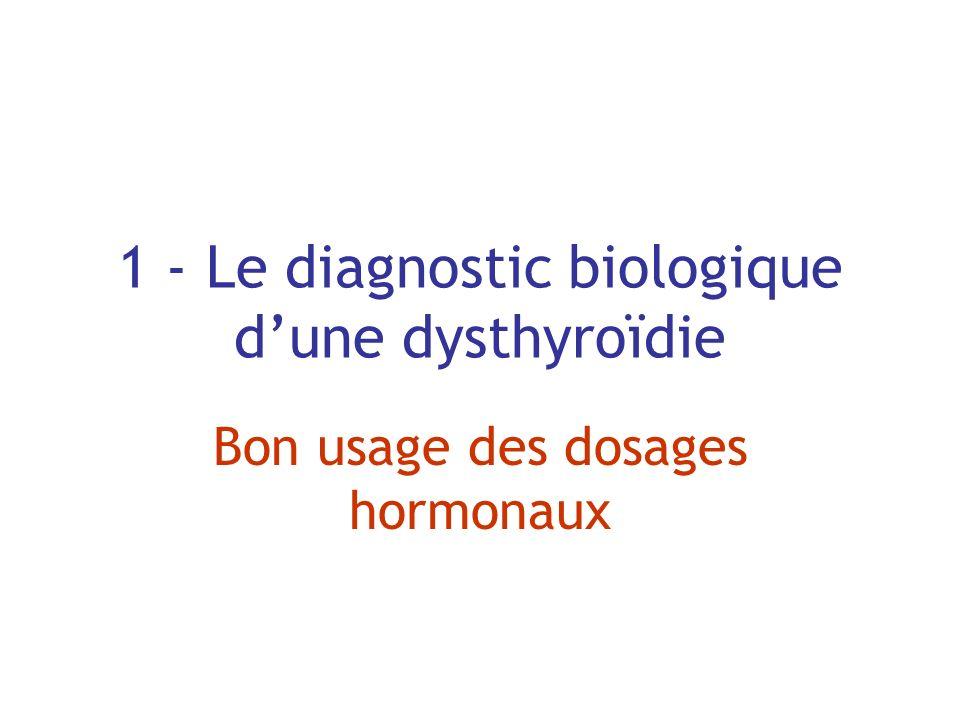1 - Le diagnostic biologique d'une dysthyroïdie