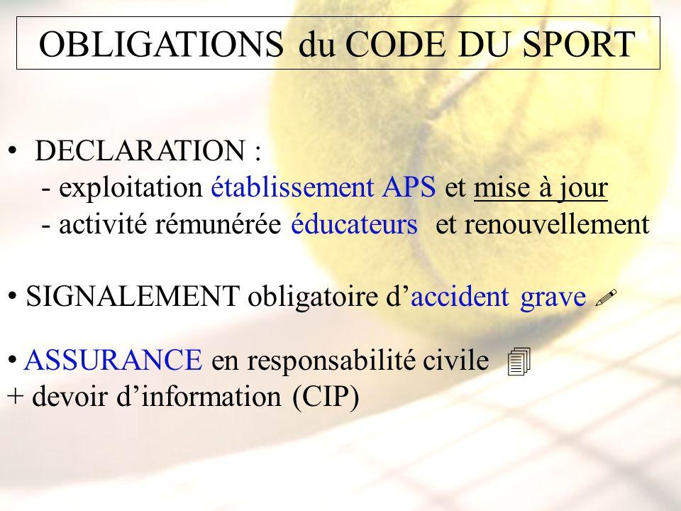 OBLIGATIONS du CODE DU SPORT