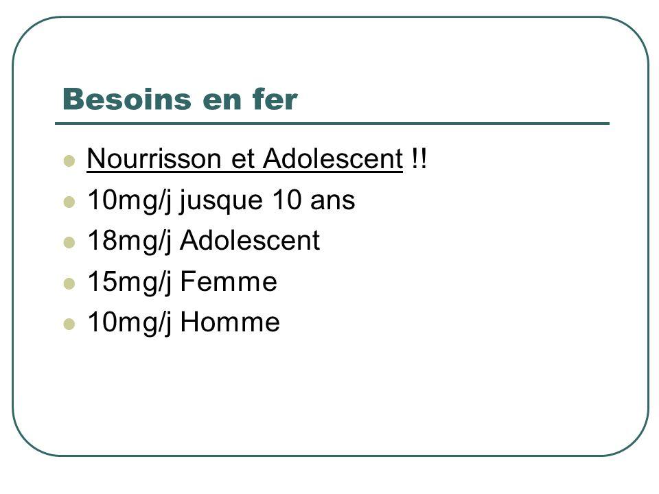 Besoins en fer Nourrisson et Adolescent !! 10mg/j jusque 10 ans