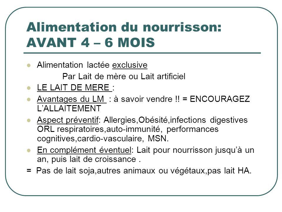 Alimentation du nourrisson: AVANT 4 – 6 MOIS