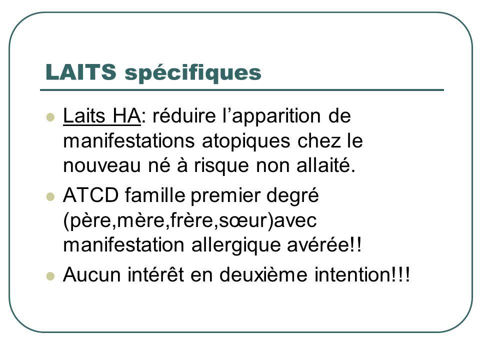 LAITS spécifiquesLaits HA: réduire l'apparition de manifestations atopiques chez le nouveau né à risque non allaité.
