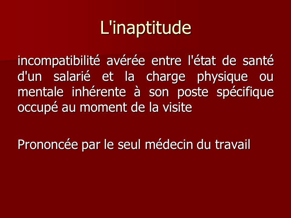 L inaptitude