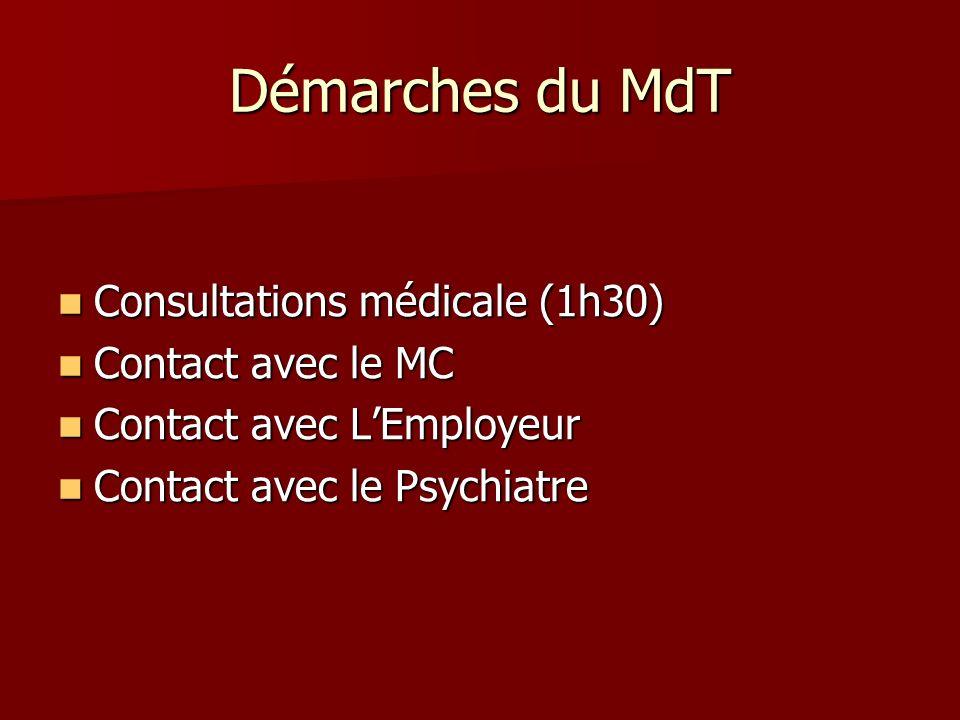Démarches du MdT Consultations médicale (1h30) Contact avec le MC