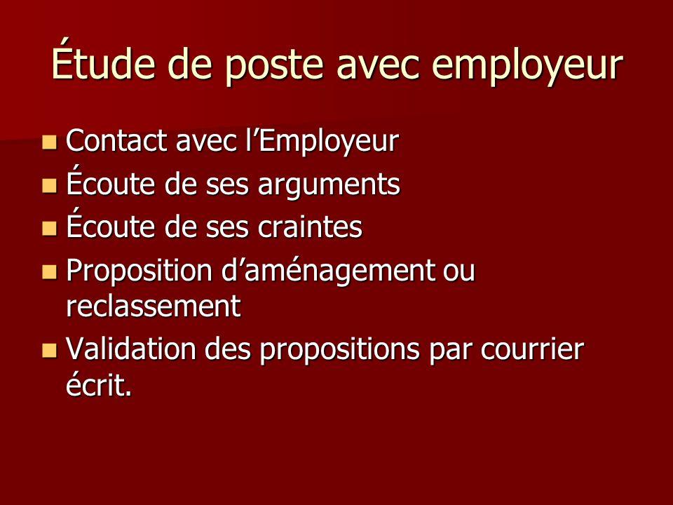Étude de poste avec employeur