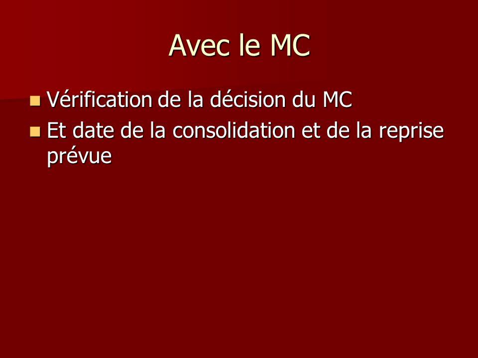 Avec le MC Vérification de la décision du MC