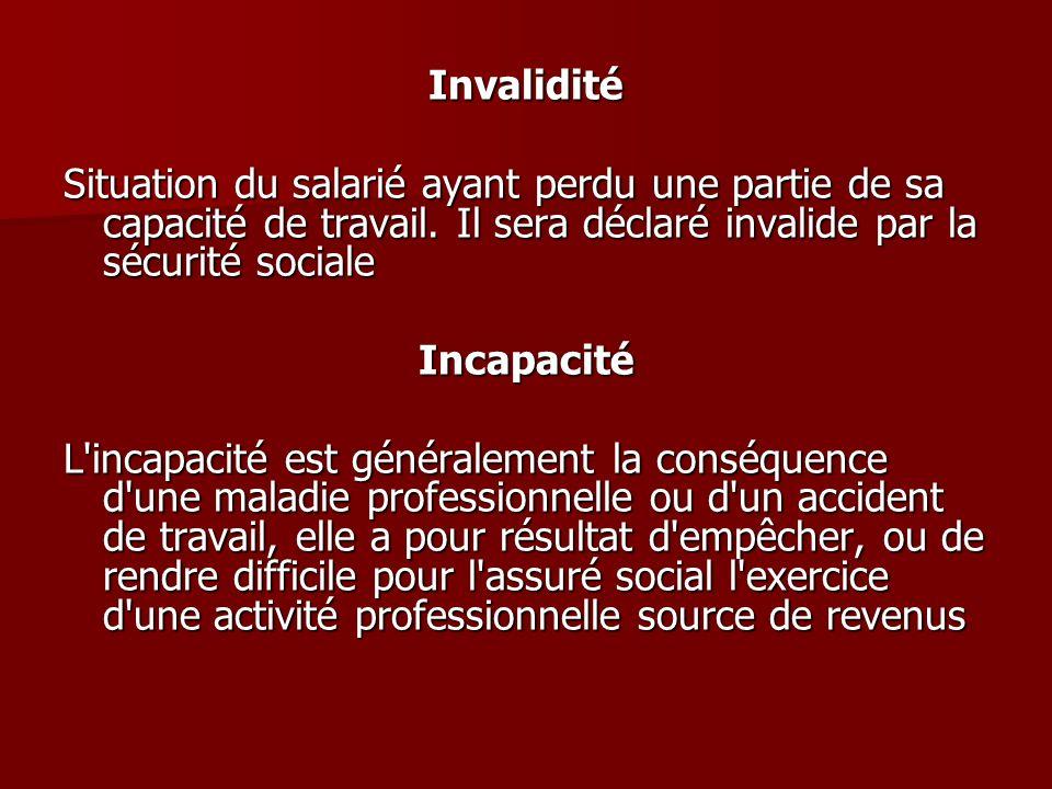 Invalidité Situation du salarié ayant perdu une partie de sa capacité de travail. Il sera déclaré invalide par la sécurité sociale.