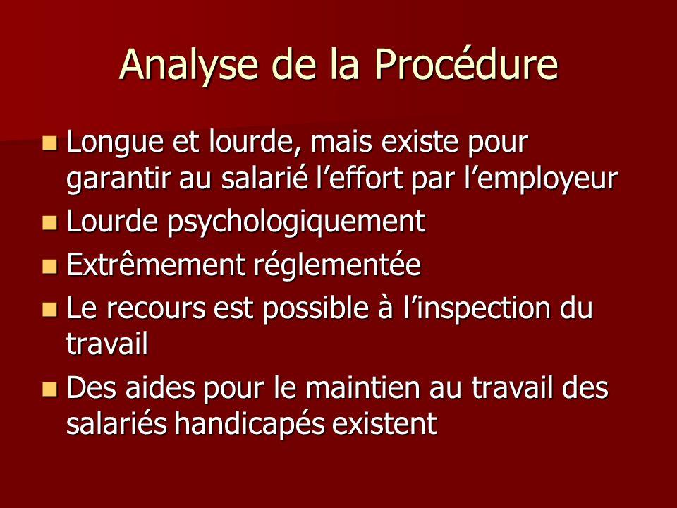 Analyse de la Procédure