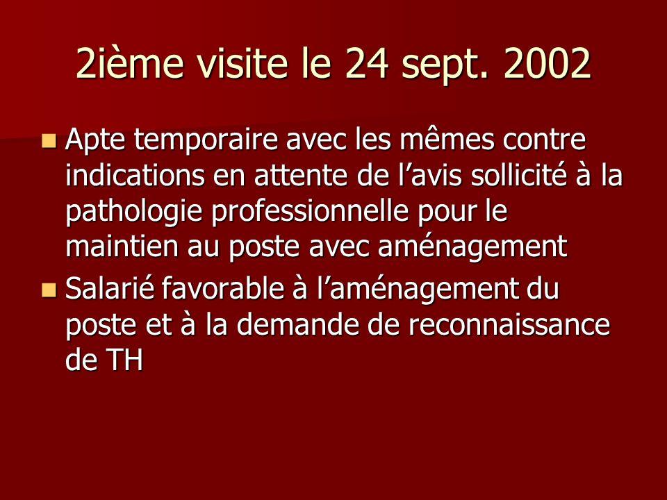 2ième visite le 24 sept. 2002