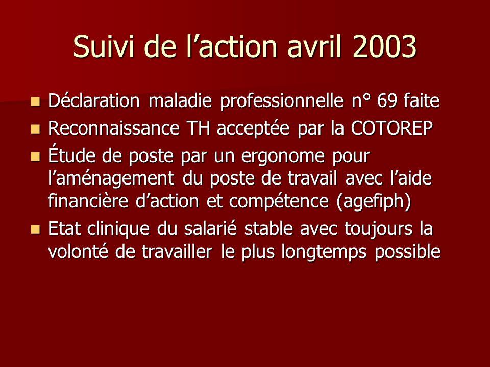 Suivi de l'action avril 2003