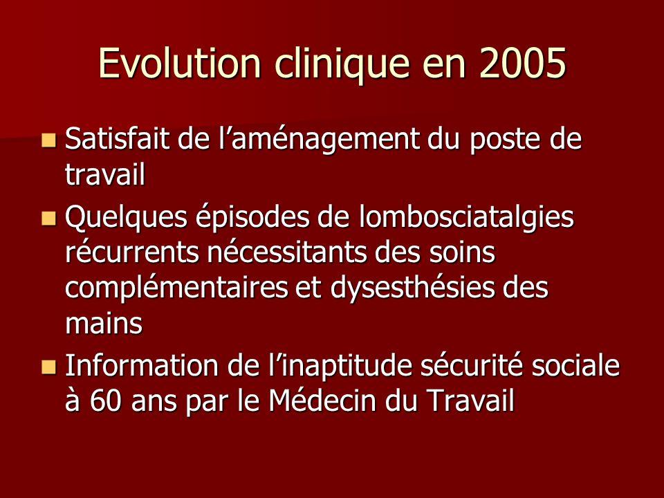 Evolution clinique en 2005 Satisfait de l'aménagement du poste de travail.