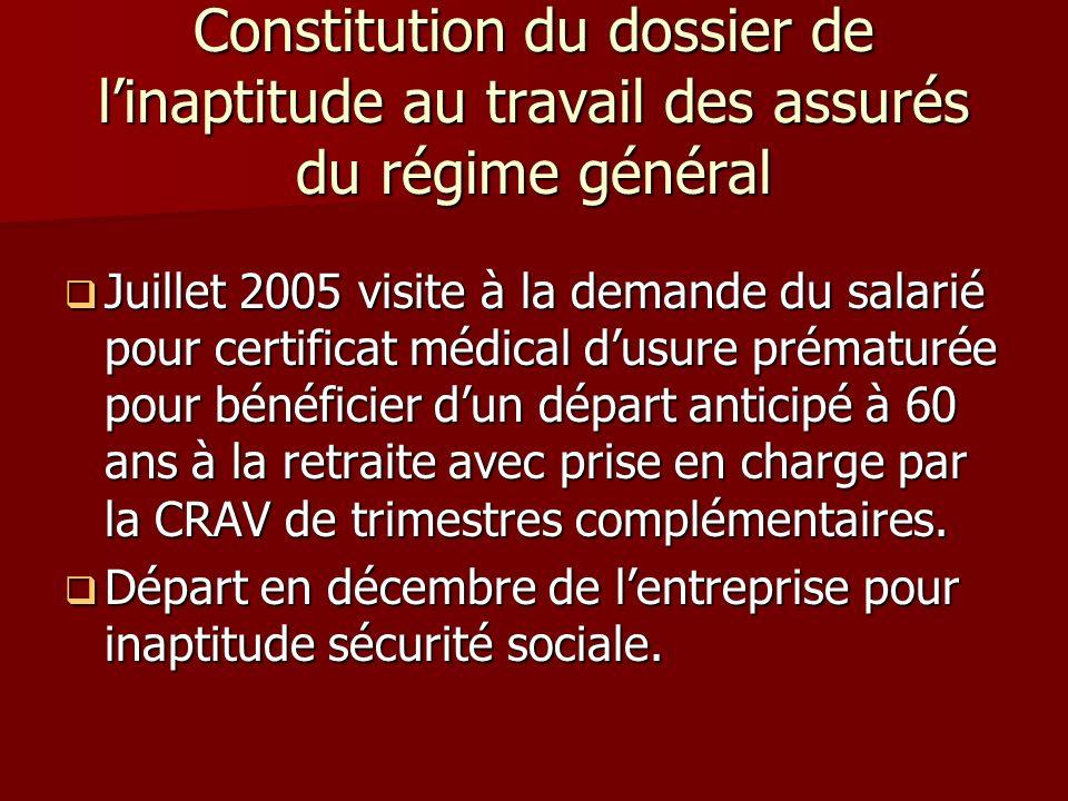 Constitution du dossier de l'inaptitude au travail des assurés du régime général