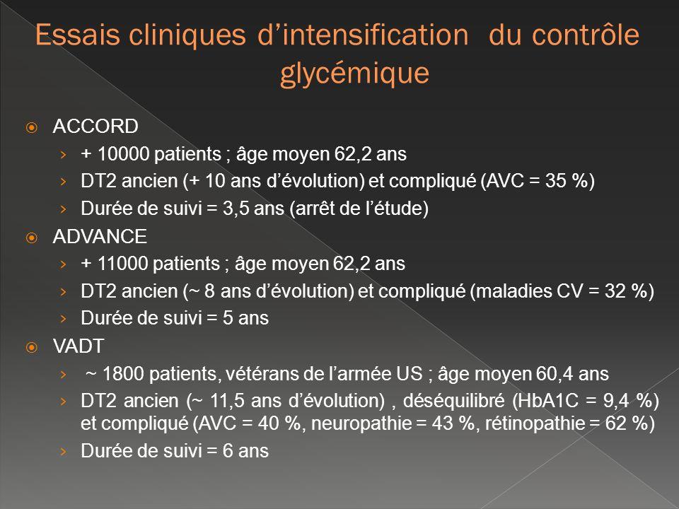Essais cliniques d'intensification du contrôle glycémique