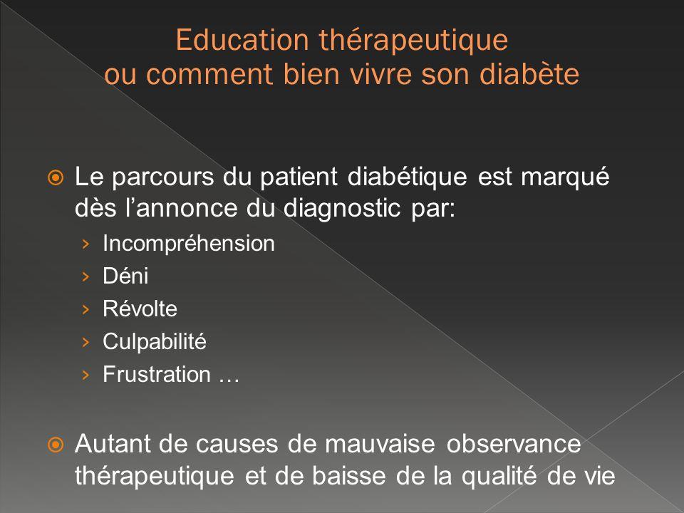 Education thérapeutique ou comment bien vivre son diabète