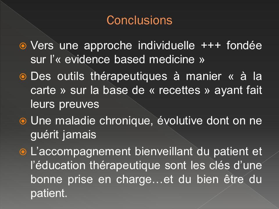 Conclusions Vers une approche individuelle +++ fondée sur l'« evidence based medicine »