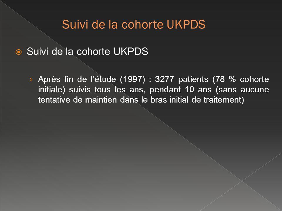Suivi de la cohorte UKPDS