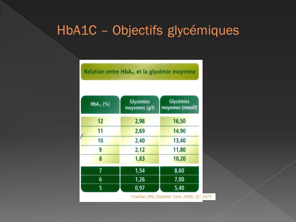 HbA1C – Objectifs glycémiques