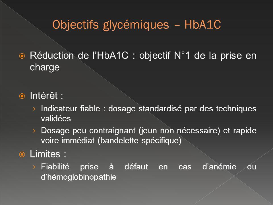 Objectifs glycémiques – HbA1C