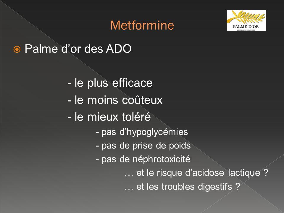 Metformine Palme d'or des ADO - le plus efficace - le moins coûteux