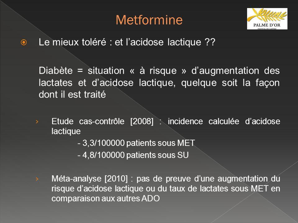 Metformine Le mieux toléré : et l'acidose lactique